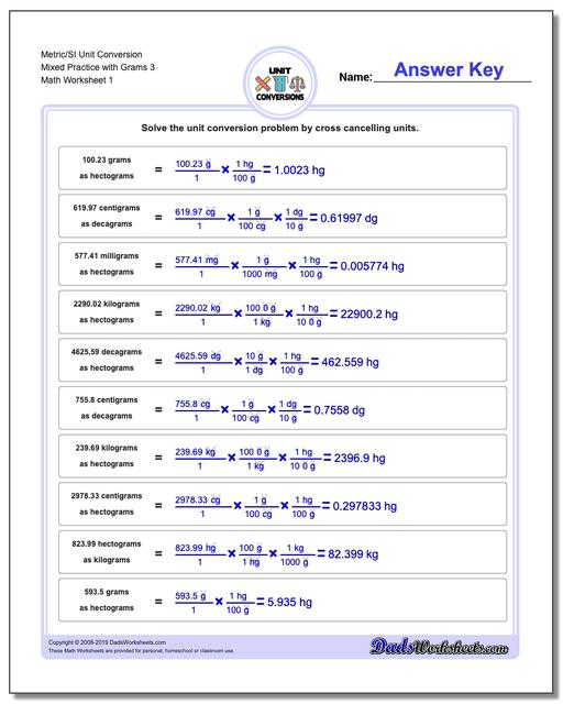 Metric SI Unit Conversion Worksheets Metric/SI Conversion Mixed Practice with Grams 3