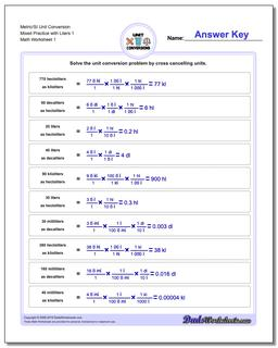 Metric SI Unit Conversion Worksheets Metric/SI Conversion Mixed Practice with Liters 1