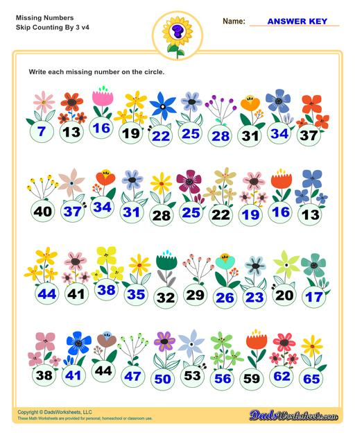 These missing numbers worksheets are appropriate for preschool and kindergarten age students for counting practice. Each worksheet shows a sequence of numbers in ascending or descending order and the student fills in missing values to complete the series.  Counting By 3 V4
