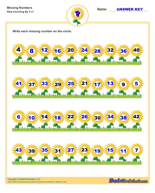 These missing numbers worksheets are appropriate for preschool and kindergarten age students for counting practice. Each worksheet shows a sequence of numbers in ascending or descending order and the student fills in missing values to complete the series.  Counting By 4 V1