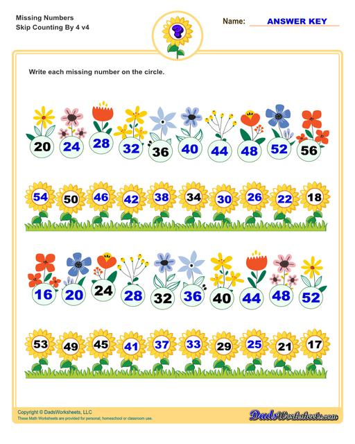 These missing numbers worksheets are appropriate for preschool and kindergarten age students for counting practice. Each worksheet shows a sequence of numbers in ascending or descending order and the student fills in missing values to complete the series.  Counting By 4 V4