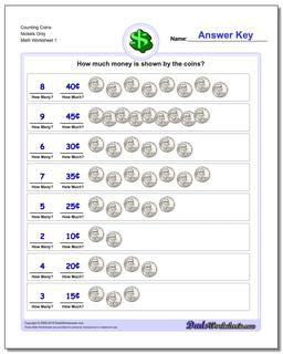 Counting Coins Nickels Only Money Worksheet