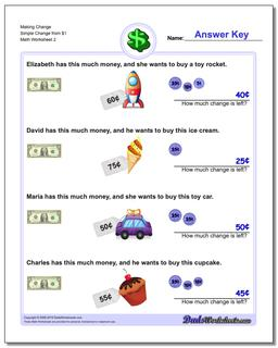 Making Change Simple Change from $1 Worksheet #Money #Worksheet