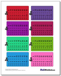 Color Multiplication Worksheet Table