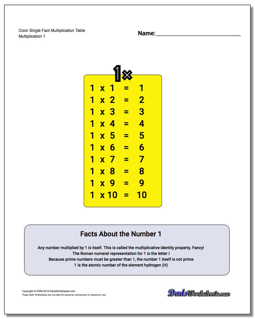 Color Single Fact Multiplication Worksheet Table