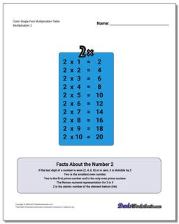 Color Single Fact Multiplication Worksheet Table #Multiplication #Worksheet #Table