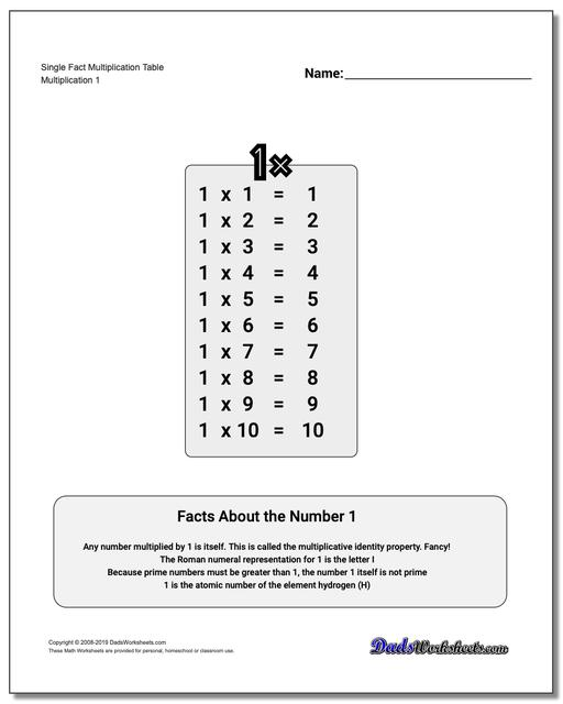 multiplication table  single fact multiplication worksheets table  fractions of number worksheet also addition of fractions worksheets place value decimal worksheet