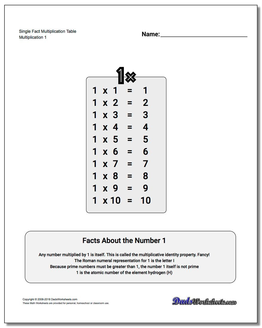 Multiplication Table – Math Facts Multiplication Worksheet