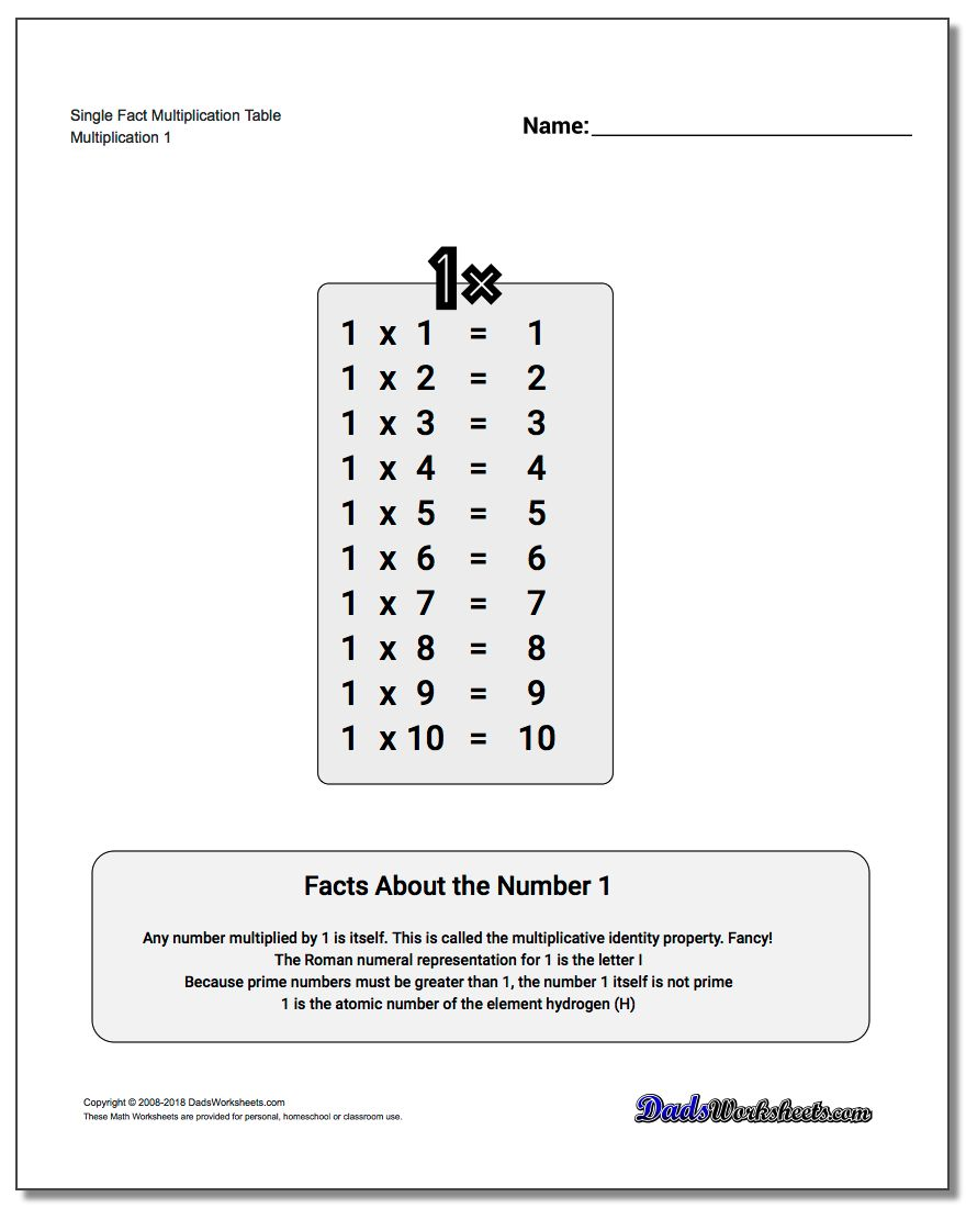 Multiplication table single fact multiplication worksheet table robcynllc Images