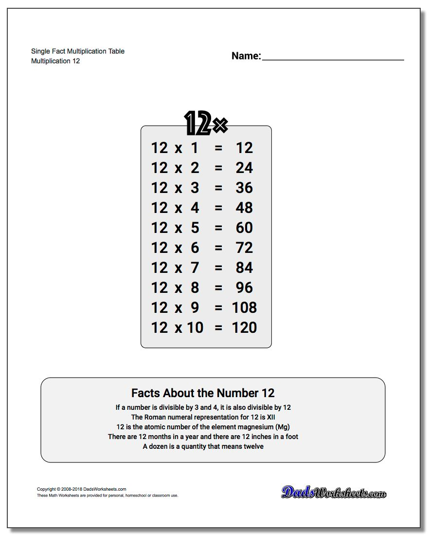 Single Fact Multiplication Worksheet Table #Multiplication #Worksheet #Table