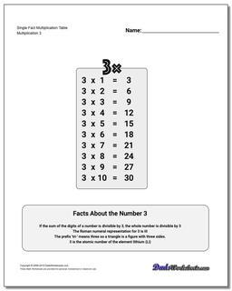 Single Fact Multiplication Worksheet Table #Multiplication #Worksheet #Table