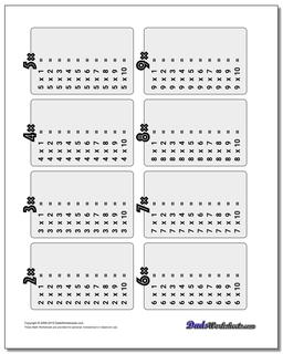 Multiplication Table Worksheet #Multiplication #Worksheet #Table