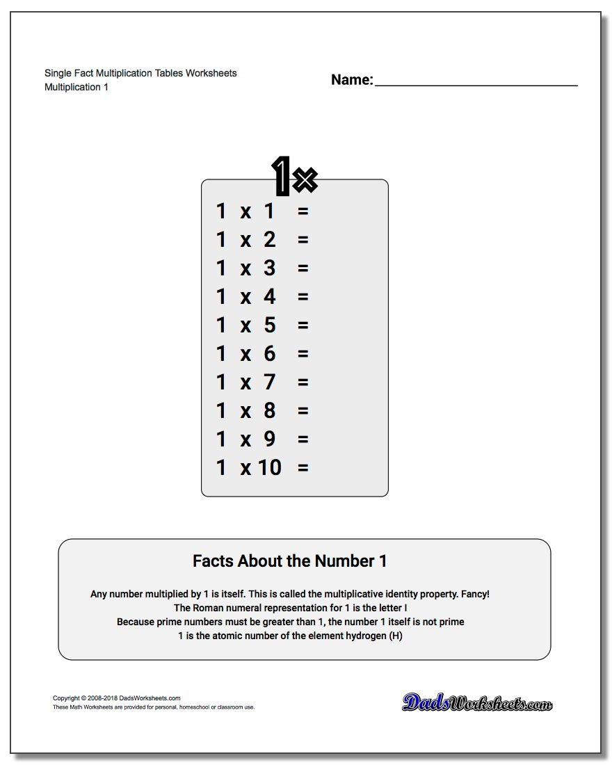 Multiplication Table – Multiplication 7 Worksheet