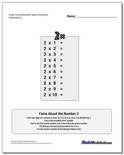 Single Fact Multiplication Tables Worksheet #Multiplication #Worksheet #Table