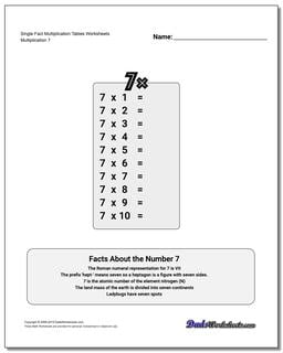 Single Fact Multiplication Tables Worksheet #Multiplication #Worksheet #Table