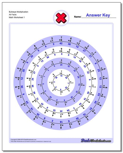 Multiplication Worksheet Bullseye All Facts