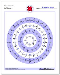 Bullseye Multiplication Worksheet All Facts www.dadsworksheets.com/worksheets/multiplication.html