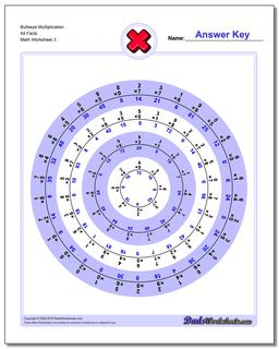 Bullseye Multiplication Worksheet All Facts