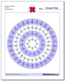 Bullseye Multiplication Worksheet All Facts