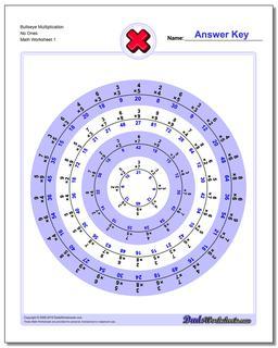 Multiplication Worksheet Bullseye No Ones
