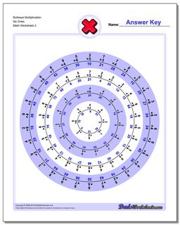 Bullseye Multiplication Worksheet No Ones www.dadsworksheets.com/worksheets/multiplication.html