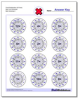 Multiplication Worksheet Circle (All Facts) Math Fact Worksheet