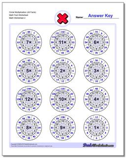 Circle Multiplication (All Facts) Math Fact Worksheet www.dadsworksheets.com/worksheets/multiplication.html