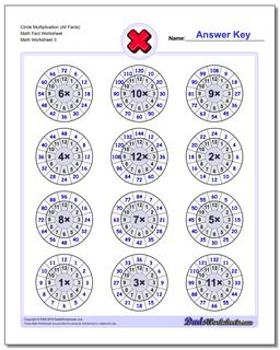 Circle Multiplication (All Facts) Math Fact Worksheet