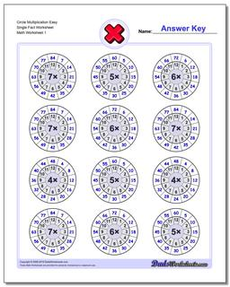 Multiplication Worksheet Circle Easy Single Fact Worksheet
