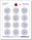 Circle Multiplication Simple Single Fact Worksheet www.dadsworksheets.com/worksheets/multiplication.html