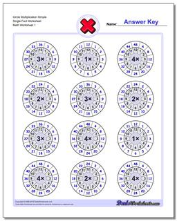 Multiplication Worksheet Circle Simple Single Fact Worksheet