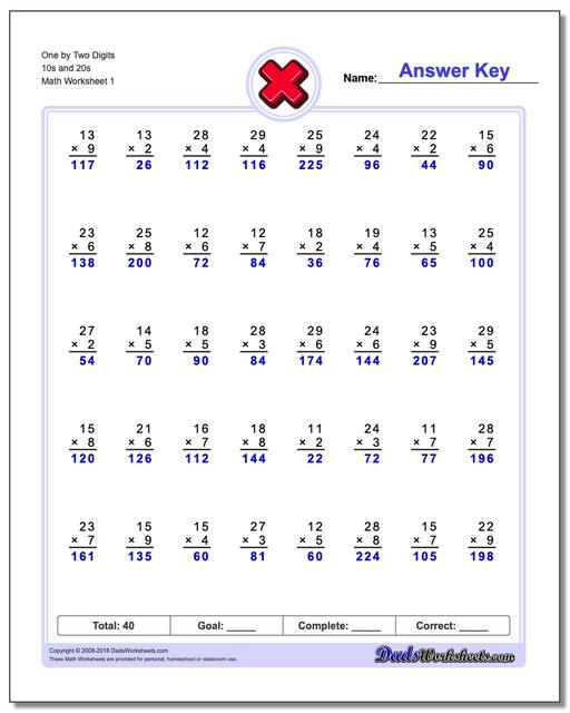 Worksheets – Worksheets of Multiplication