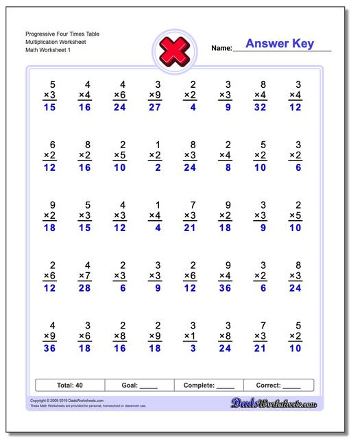 Multiplication Worksheets Progressive Four Times Table Worksheets