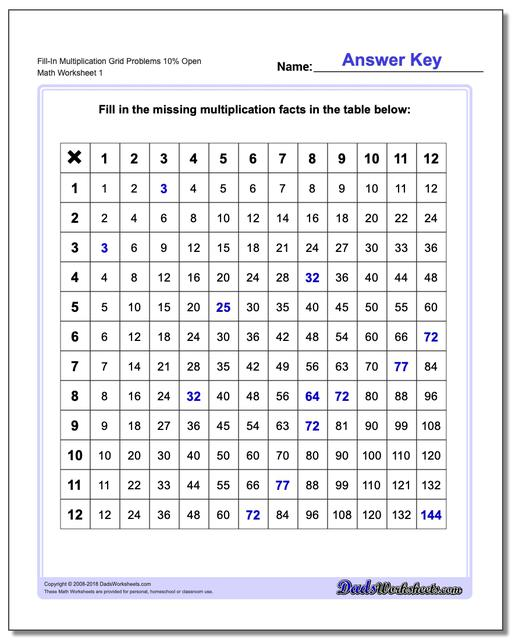Multiplication Worksheet Fill-In Grid Problems 10% Open