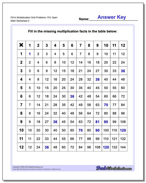 Fill-In Multiplication Worksheet Grid Problems Worksheet 10% Open www.dadsworksheets.com/worksheets/multiplication.html