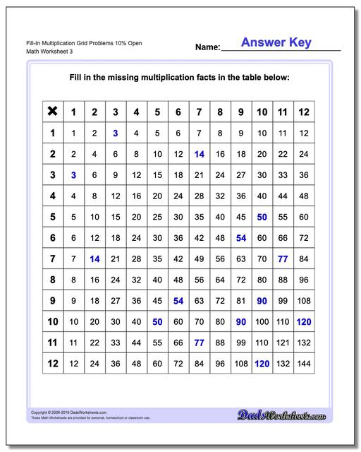 Fill-In Multiplication Worksheet Grid Problems Worksheet 10% Open