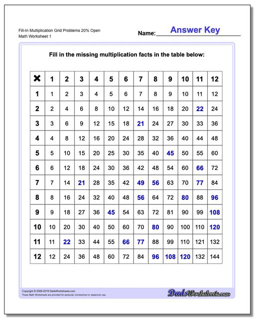 Multiplication Worksheet Fill-In Grid Problems 20% Open
