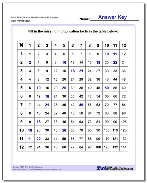 Fill-In Multiplication Worksheet Grid Problems Worksheet 20% Open www.dadsworksheets.com/worksheets/multiplication.html