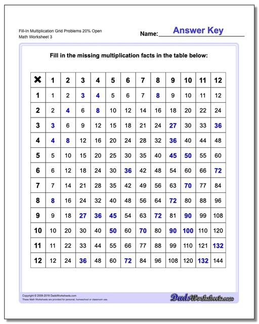 Fill-In Multiplication Worksheet Grid Problems Worksheet 20% Open