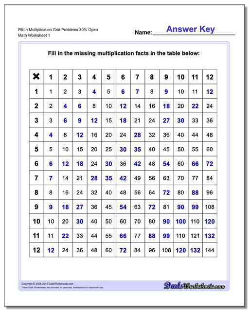Multiplication Worksheet Fill-In Grid Problems 30% Open