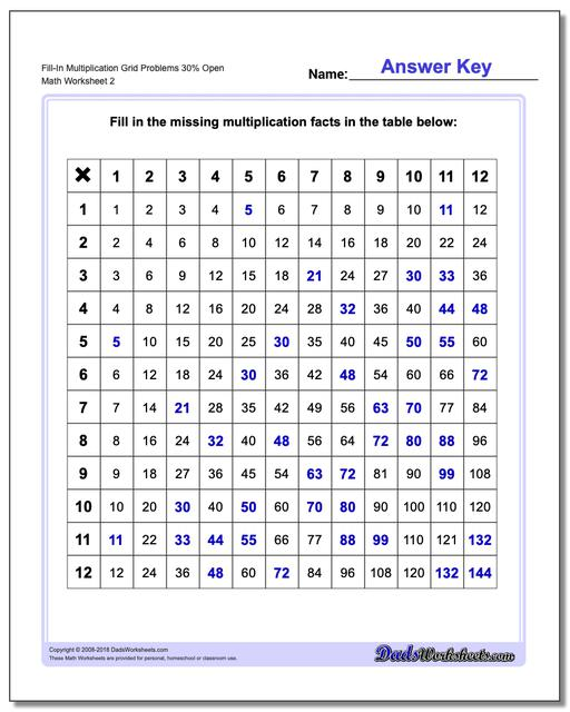 Fill-In Multiplication Worksheet Grid Problems Worksheet 30% Open www.dadsworksheets.com/worksheets/multiplication.html