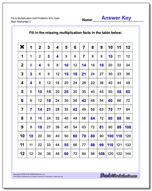 Fill-In Multiplication Worksheet Grid Problems Worksheet 30% Open