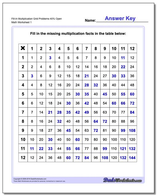 Multiplication Worksheet Fill-In Grid Problems 40% Open