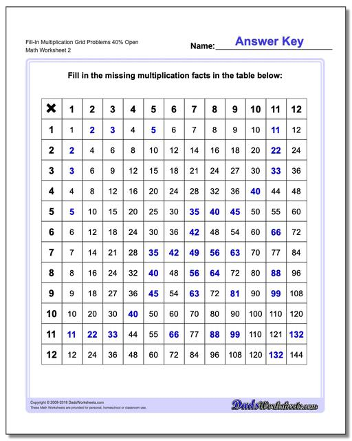 photograph relating to Number Grid Printable identify Multiplication Grid