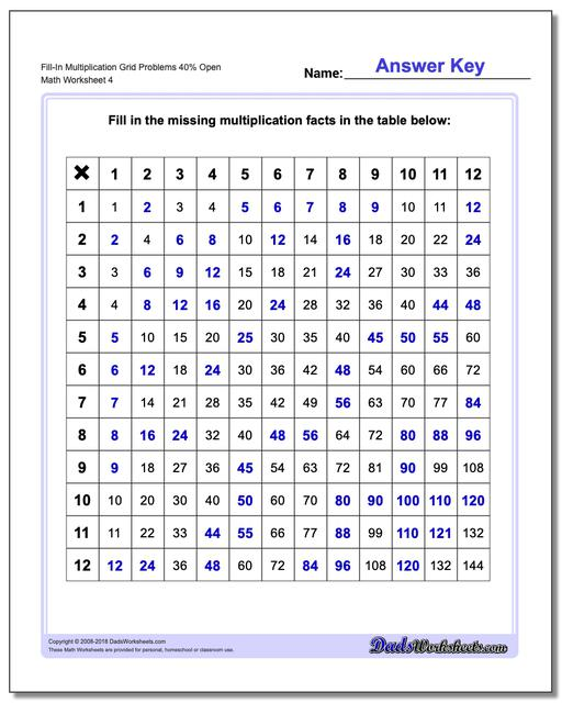 Fill-In Multiplication Worksheet Grid Problems Worksheet 40% Open