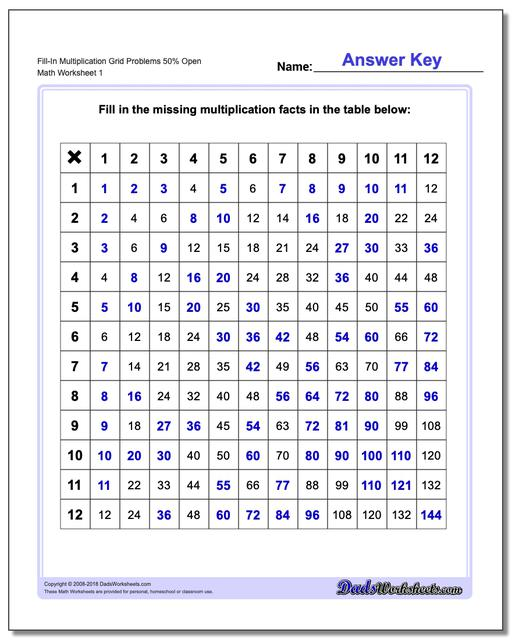 Multiplication Worksheet Fill-In Grid Problems 50% Open