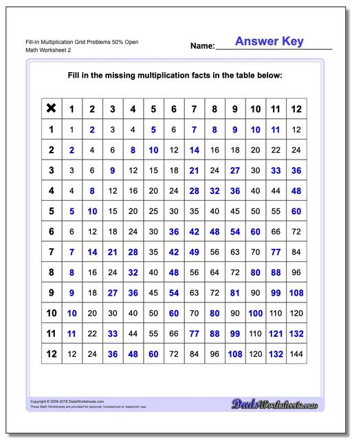 Fill-In Multiplication Worksheet Grid Problems Worksheet 50% Open www.dadsworksheets.com/worksheets/multiplication.html