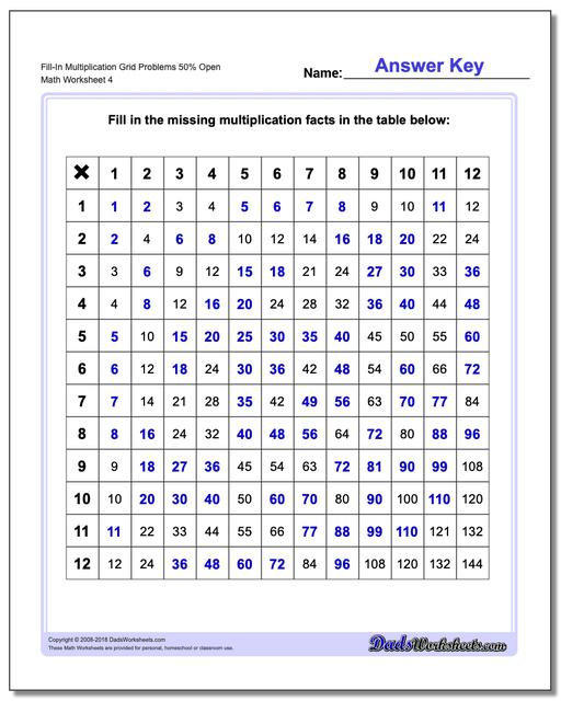 Fill-In Multiplication Worksheet Grid Problems Worksheet 50% Open