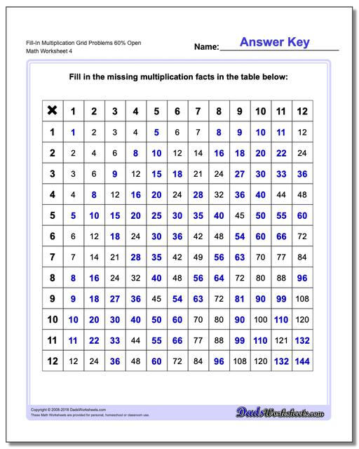 Fill-In Multiplication Worksheet Grid Problems Worksheet 60% Open