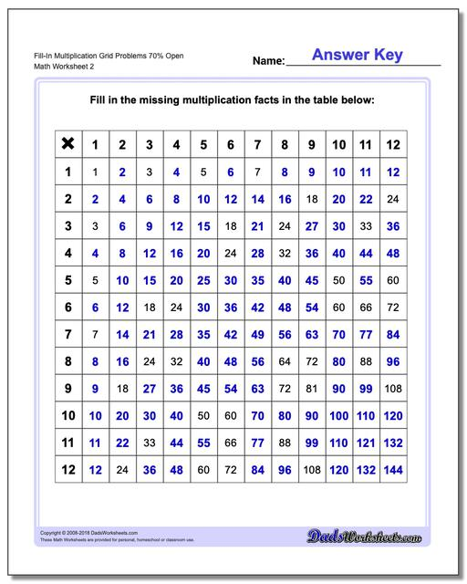 Fill-In Multiplication Worksheet Grid Problems Worksheet 70% Open www.dadsworksheets.com/worksheets/multiplication.html